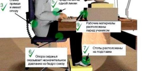 Організація робочого місця за комп'ютером