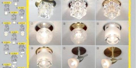 Як вибрати точкові світильники?